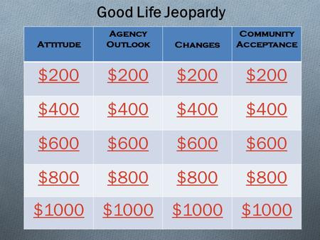 Attitude Agency OutlookChanges Community Acceptance $200 $400 $600 $800 $1000 Good Life Jeopardy.