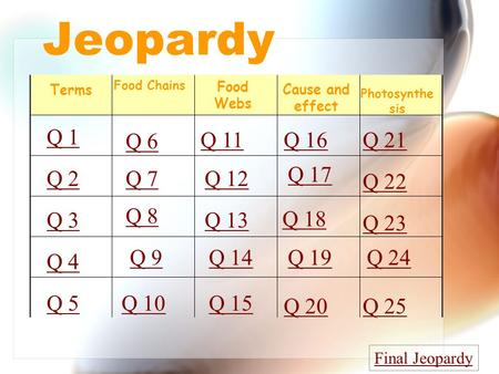 Jeopardy Q 1 Q 2 Q 3 Q 4 Q 5 Q 6 Q 16Q 11Q 21 Q 7Q 12 Q 17 Q 22 Q 8 Q 13 Q 18 Q 23 Q 9Q 14Q 19Q 24 Q 10Q 15 Q 20Q 25 Final Jeopardy Food Webs Terms Food.