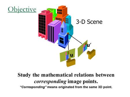 "3-D Scene u u'u' Study the mathematical relations between corresponding image points. ""Corresponding"" means originated from the same 3D point. Objective."