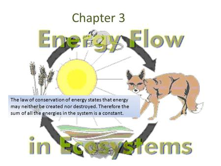 Chapter 3 The law of conservation of energy states that energy may neither be created nor destroyed. Therefore the sum of all the energies in the system.