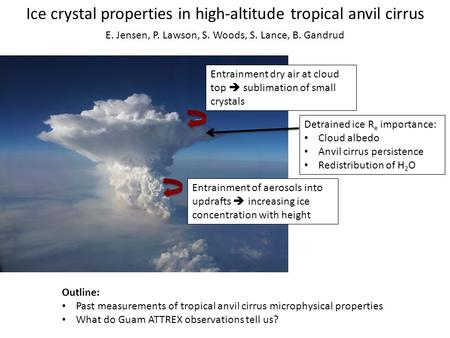 Ice crystal properties in high-altitude tropical anvil cirrus Detrained ice R e importance: Cloud albedo Anvil cirrus persistence Redistribution of H 2.