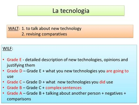 La tecnologia WALT: 1. to talk about new technology 2. revising comparatives WALT: 1. to talk about new technology 2. revising comparatives WILF: Grade.