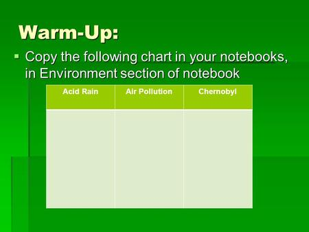 Warm-Up:  Copy the following chart in your notebooks, in Environment section of notebook Acid RainAir PollutionChernobyl.