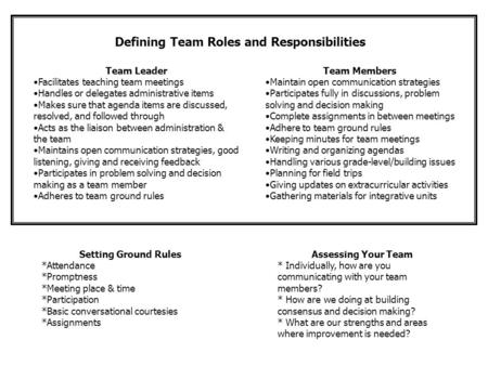 Team Leader Facilitates teaching team meetings Handles or delegates administrative items Makes sure that agenda items are discussed, resolved, and followed.