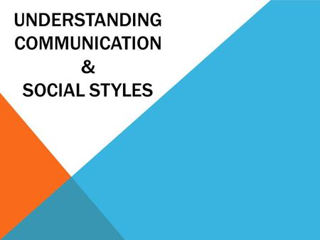 UNDERSTANDING COMMUNICATION & SOCIAL STYLES. PROCESS OF COMMUNICATING.