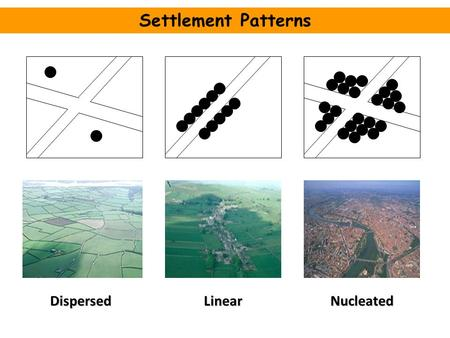 Settlement Patterns DispersedLinearNucleated. Settlement Patterns and Hierarchy Using your OS map find as many examples of settlement patterns as you.
