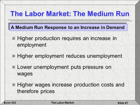 The Labor MarketEcon 302 Slide #1 The Labor Market: The Medium Run Higher production requires an increase in employment Higher employment reduces unemployment.
