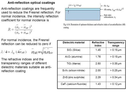 Anti-reflection optical coatings Anti-reflection coatings are frequently used to reduce the Fresnel reflection. For normal incidence, the intensity reflection.