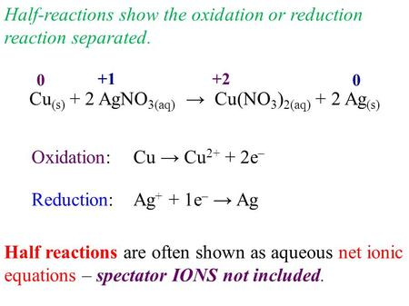 Half-reactions show the oxidation or reduction reaction separated. Cu (s) + 2 AgNO 3(aq) → Cu(NO 3 ) 2(aq) + 2 Ag (s) Oxidation:Cu → Cu 2+ + 2e – Reduction:Ag.