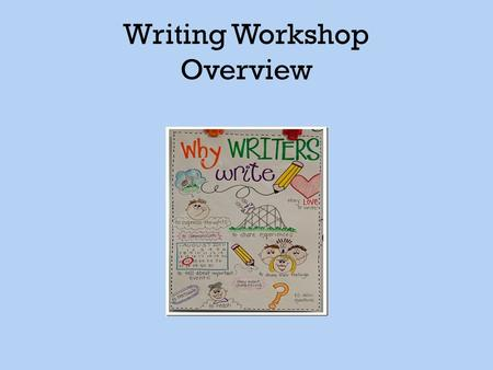 Writing Workshop Overview. CCSS and Writing Workshop The standards are like the building code. Architects and builders must attend to them but they are.