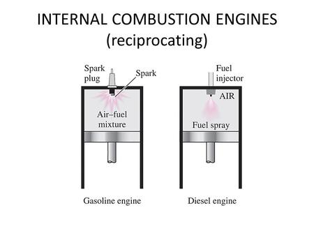 INTERNAL COMBUSTION ENGINES (reciprocating). Geometry.