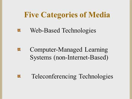 Five Categories of Media Web-Based Technologies Computer-Managed Learning Systems (non-Internet-Based) Teleconferencing Technologies.