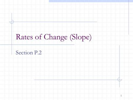 Rates of Change (Slope)