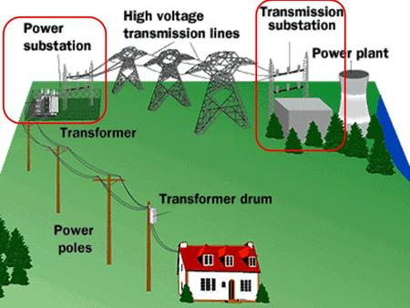 Substations. Substations Chapter 4		Substations Major types of equipment found in most transmission and distribution substations with their purpose,