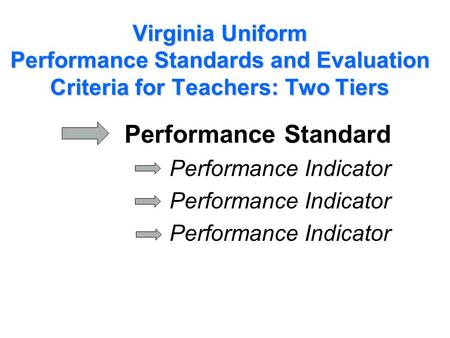 Virginia Uniform Performance Standards and Evaluation Criteria for Teachers: Two Tiers Performance Standard Performance Indicator.