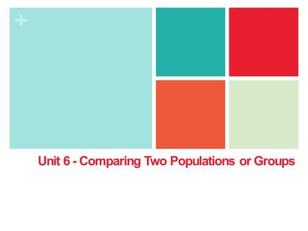 + Unit 6 - Comparing Two Populations or Groups. + 12.2Comparing Two Proportions 11.2Comparing Two Means.