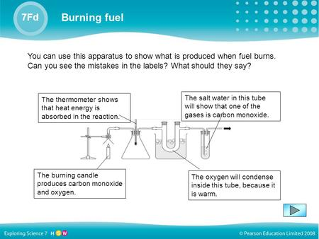 Ideas about energy 7Ia Burning fuel 7Fd You can use this apparatus to show what is produced when fuel burns. Can you see the mistakes in the labels? What.