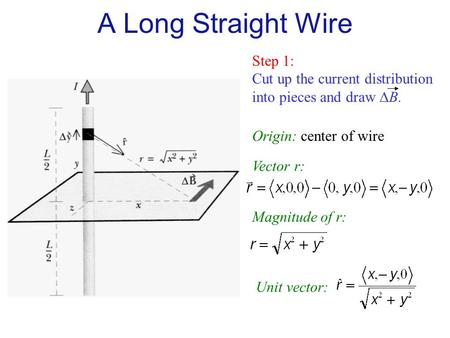 Step 1: Cut up the current distribution into pieces and draw  B. Origin: center of wire Vector r: Magnitude of r: A Long Straight Wire Unit vector: