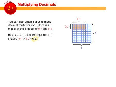 L E S S O N 2 3 . Multiplying Decimals 0.7