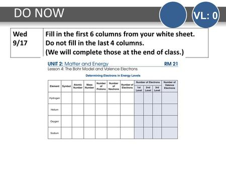 Wed 9/17 Fill in the first 6 columns from your white sheet. Do not fill in the last 4 columns. (We will complete those at the end of class.) DO NOW VL: