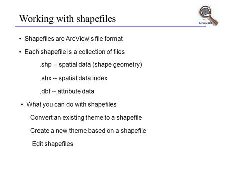 Working with shapefiles Shapefiles are ArcView's file format Each shapefile is a collection of files.shp -- spatial data (shape geometry).shx -- spatial.