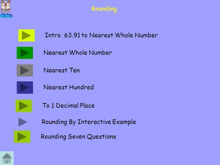 Rounding Intro to Nearest Whole Number Nearest Whole Number