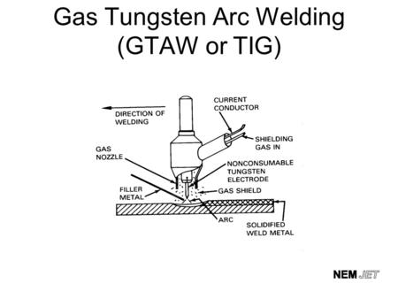 Gas Tungsten Arc Welding (GTAW or TIG). Effects of Polarity Gas Tungsten Arc Welding.