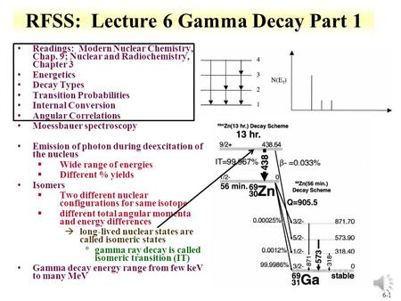 6-1 RFSS: Lecture 6 Gamma Decay Part 1 Readings: Modern Nuclear Chemistry, Chap. 9; Nuclear and Radiochemistry, Chapter 3 Energetics Decay Types Transition.