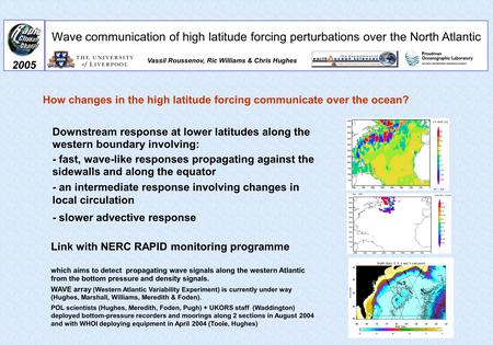 Wave communication of high latitude forcing perturbations over the North Atlantic Vassil Roussenov, Ric Williams & Chris Hughes How changes in the high.