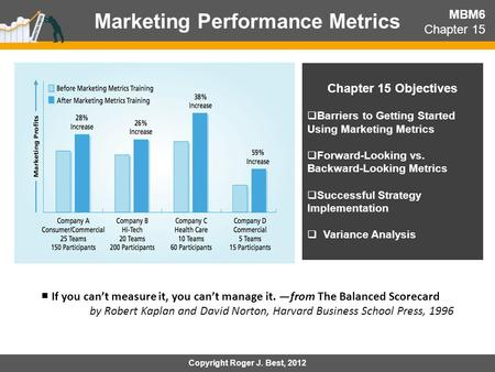 Marketing Performance Metrics Copyright Roger J. Best, 2012 MBM6 Chapter 15 Chapter 15 Objectives  Barriers to Getting Started Using Marketing Metrics.