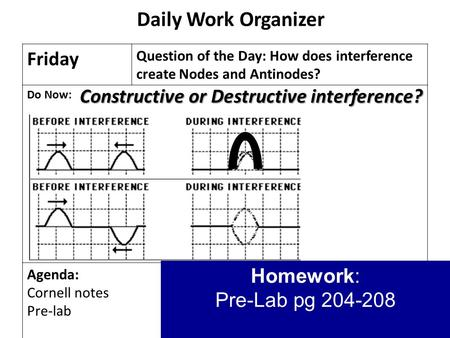 Daily Work Organizer Friday Question of the Day: How does interference create Nodes and Antinodes? Do Now: Agenda: Cornell notes Pre-lab Homework Homework: