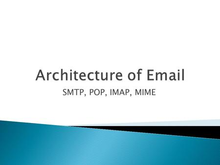 Architecture of Email SMTP, POP, IMAP, MIME.