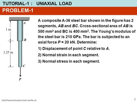  2005 Pearson Education South Asia Pte Ltd TUTORIAL-1 : UNIAXIAL LOAD 1 PROBLEM-1 1 m P A composite A-36 steel bar shown in the figure has 2 segments,