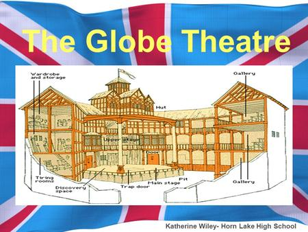 The Globe Theatre Katherine Wiley- Horn Lake High School.
