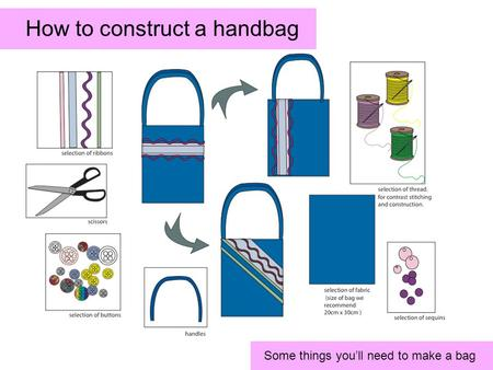 How to construct a handbag Some things you'll need to make a bag.