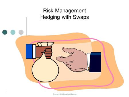 Risk Management Hedging with Swaps 1 Copyright 2014 Diane Scott Docking.