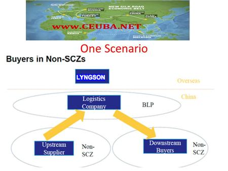 One Scenario. Second Scenario Manufacturing and Export Zones.