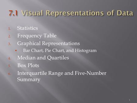 1. Statistics 2. Frequency Table 3. Graphical Representations  Bar Chart, Pie Chart, and Histogram 4. Median and Quartiles 5. Box Plots 6. Interquartile.