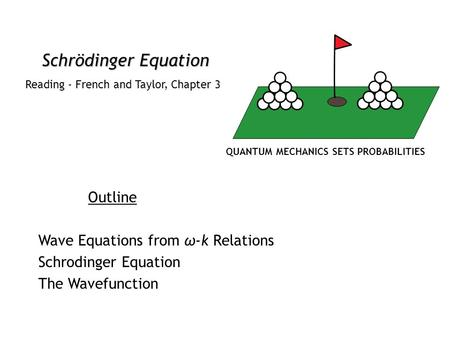 Schrödinger Equation Outline Wave Equations from ω-k Relations Schrodinger Equation The Wavefunction Reading - French and Taylor, Chapter 3 QUANTUM MECHANICS.