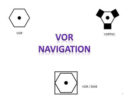 VOR VORTAC VOR / DME 1. VOR / DME Terminology CDI – Course deviation indicator is a needle hinged to move laterally across the instrument face to show.