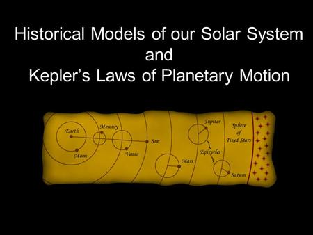 Geocentric Model Earth is center of our Solar System