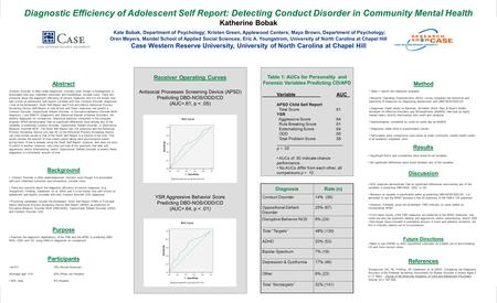 Diagnostic Efficiency of Adolescent Self Report: Detecting Conduct Disorder in Community Mental Health Katherine Bobak Kate Bobak, Department of Psychology;