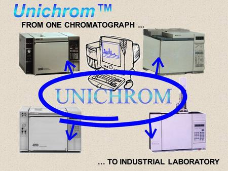 FROM ONE CHROMATOGRAPH... … TO INDUSTRIAL LABORATORY.