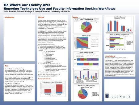 Julia Bauder, Grinnell College & Jenny Emanuel, University of Illinois Be Where our Faculty Are: Emerging Technology Use and Faculty Information Seeking.