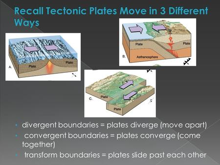 Divergent boundaries = plates diverge (move apart) convergent boundaries = plates converge (come together) transform boundaries = plates slide past each.