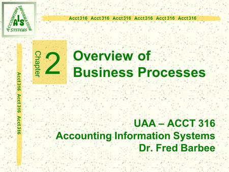 Chapter 2: Overview of Business processes