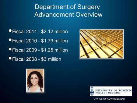 Fiscal 2011 - $2.12 million Fiscal 2010 - $1.73 million Fiscal 2009 - $1.25 million Fiscal 2008 - $3 million OFFICE OF ADVANCEMENT Department of Surgery.