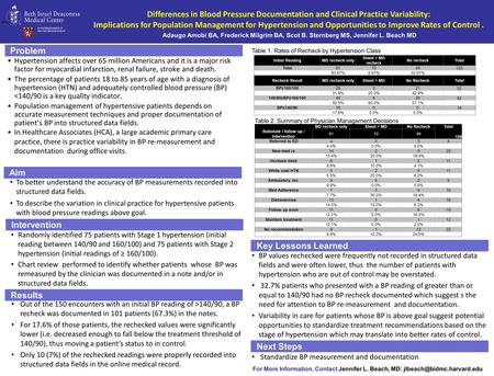  men Differences in Blood Pressure Documentation and Clinical Practice Variability: Implications for Population Management for Hypertension and Opportunities.