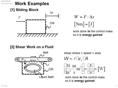 AME 60634 Int. Heat Trans. D. B. Go 1 Work Examples F CM ΔxΔx [1] Sliding Block work done to the control mass so it is energy gained [2] Shear Work on.