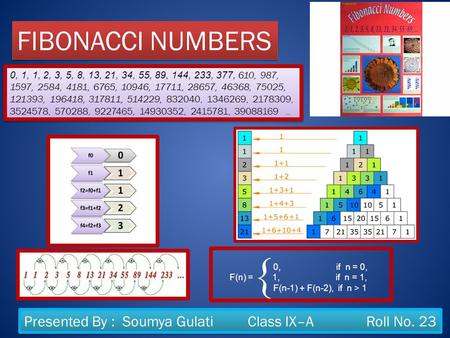 <strong>FIBONACCI</strong> <strong>NUMBERS</strong> 0, 1, 1, 2, 3, 5, 8, 13, 21, 34, 55, 89, 144, 233, 377, 610, 987, 1597, 2584, 4181, 6765, 10946, 17711, 28657, 46368, 75025, 121393,